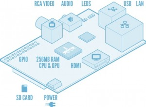 raspberry pi schematic