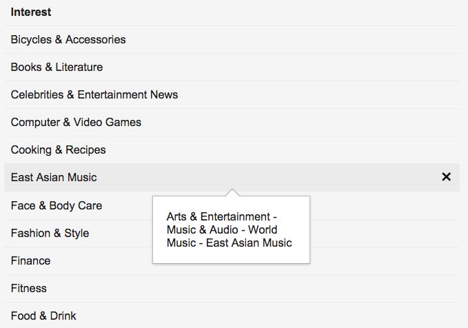 Google ad profile - interests